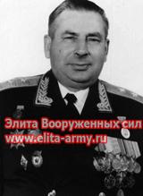 Sergunin Yury Nikolaevich