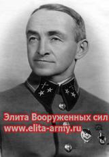 Sidorov Sergey Petrovich