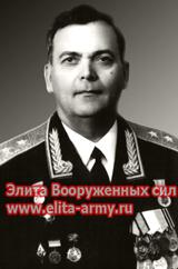 Svotin Pyotr Petrovich