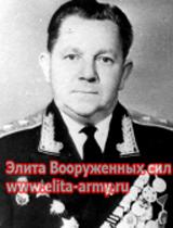 Testicles Victor Vasilyevich