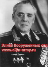 Falcons Eyases Nikolay Aleksandrovich