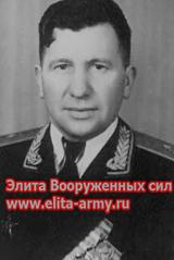 Ivanov Mikhail Terentyevich
