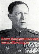 Smirnov Sergey Aleksandrovich