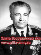 Smirnov Sergey Mikhaylovich
