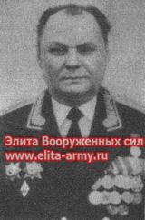 Smyk Evgeny Todosovich