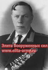Sobolev Ilya Nikolaevich