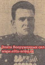 Subbotin Nikita Egorovich