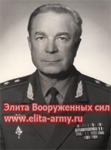 Sukhochev Nikolay Pavlovich