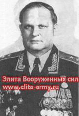 Sytin Alexander Ivanovich