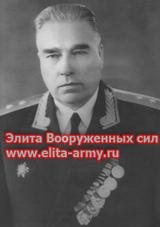 Fedorov Ivan Kilseevich