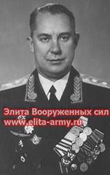 Fedorov Sergey Yakovlevich
