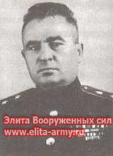 Fedyunkin Ivan Fedorovich