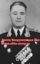 Filippov Georgy Nikolaevich