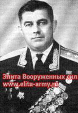 Fokin Alexey Alekseevich