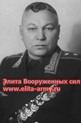 Terentyev Ivan Ivanovich