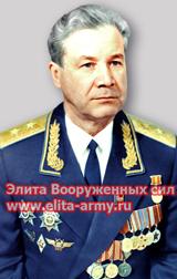 Timokhin Semyon Yakovlevich