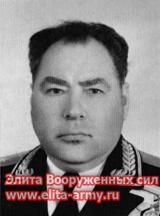 Tretyakov Herman Andreevich