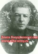 Turbin Dmitry Ivanovich