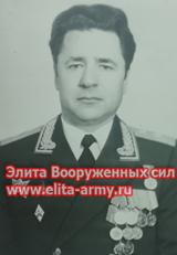 Tyurin Alexey Nikolaevich