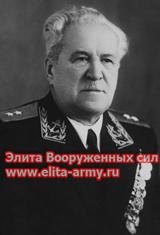 Ungerman Nikolay Ivanovich
