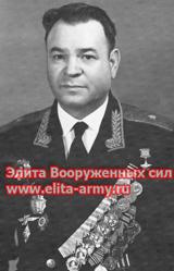 Hokhlachev Vasily Fedorovich