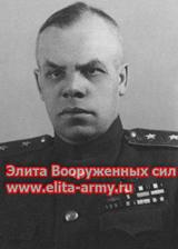 Holostov Dmitry Ivanovich
