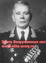 Maksimenko Pyotr Yakovlevich 1