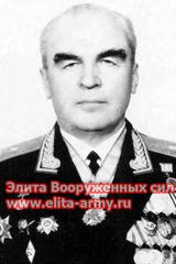 Chaplygin Pyotr Vasilyevich
