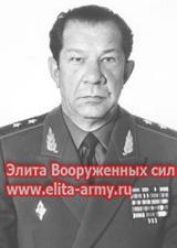 Charkin Victor Nikolaevich