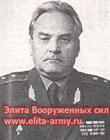 Chukardin Nikolay Georgiyevich