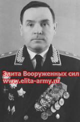 Chunikhin Nikolay Petrovich
