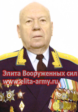 Cymbals Nikolay Andreevich