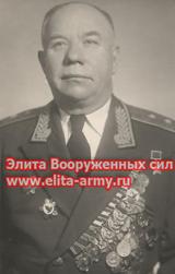 Dudes Nikita Emelyanovich