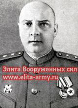 Tsyganov Victor Viktorovich