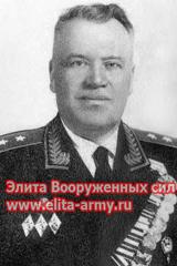 Golofast Georgy Petrovich