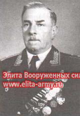 Burykin Alexander Nikolaevich