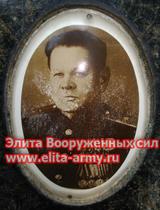 Heads Semyon Nikiforovich
