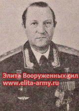 Shabunin Alexander Ivanovich