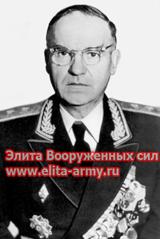 Shanin Grigory Ivanovich