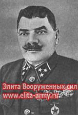 Shapkin Timofey Timofeyevich