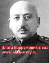 Sharapov Ivan Alekseevich