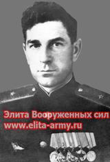 Sharapov Ivan Vasilyevich