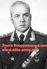 Shelakhov Georgy Akimovich