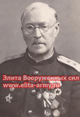 Shevkunenko Victor Nikolaevich