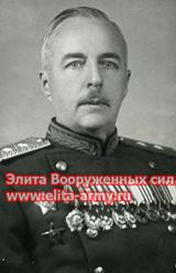 Shilovsky Evgeny Aleksandrovich