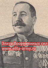 Shkodunovich Nikolay Nikolaevich