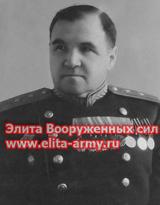 Shkurin Yakov Stepanovich