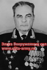 Shomin Nikolay Aleksandrovich