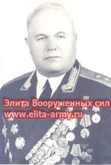 Shtanko Stepan Fedotovich